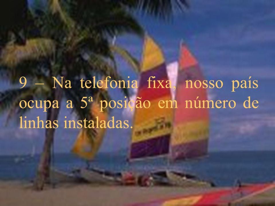 9 – Na telefonia fixa, nosso país ocupa a 5ª posição em número de linhas instaladas.