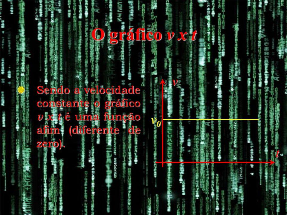O gráfico v x t v. Sendo a velocidade constante o gráfico v x t é uma função afim (diferente de zero).