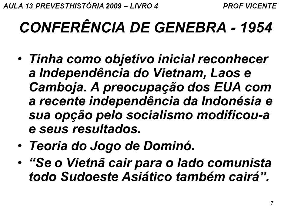 CONFERÊNCIA DE GENEBRA - 1954