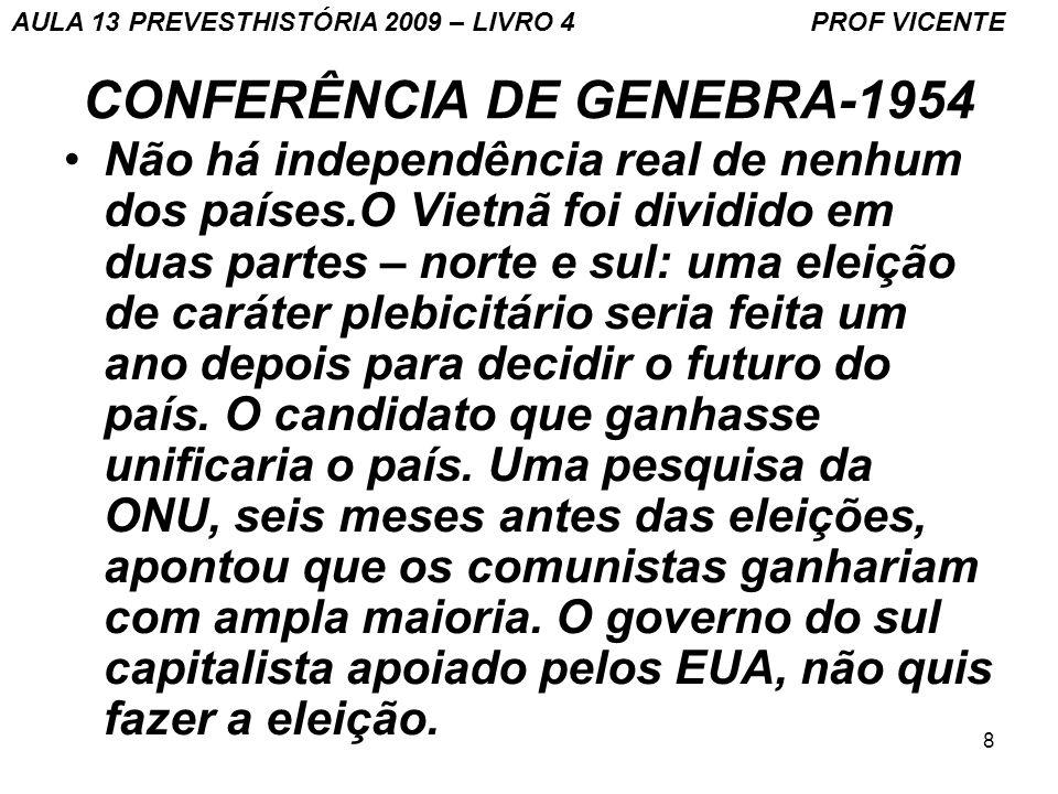 CONFERÊNCIA DE GENEBRA-1954