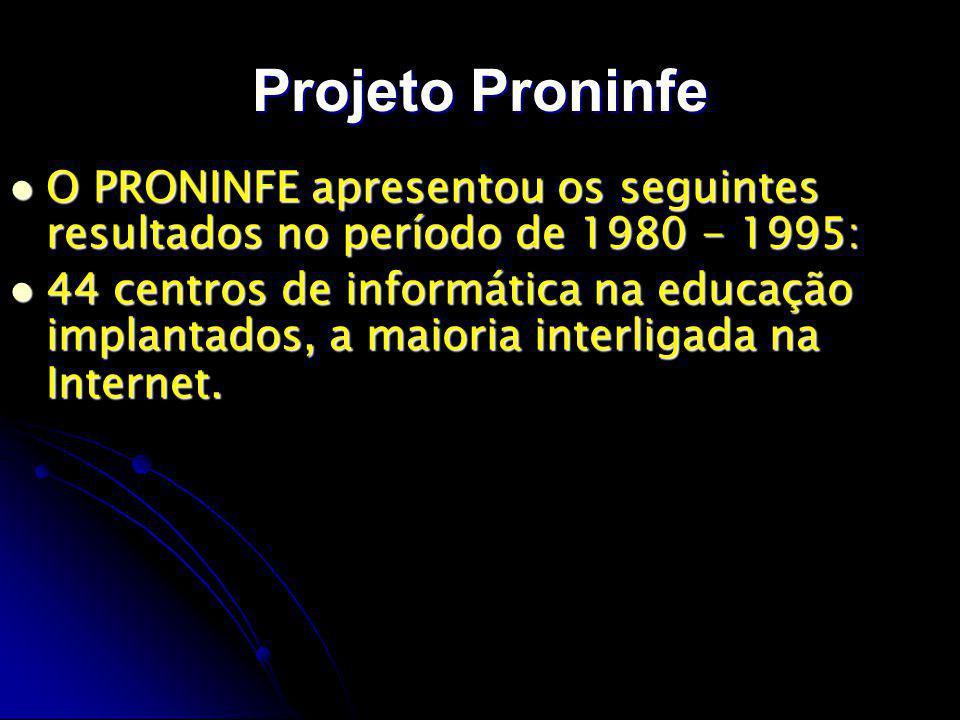 Projeto Proninfe O PRONINFE apresentou os seguintes resultados no período de 1980 - 1995: