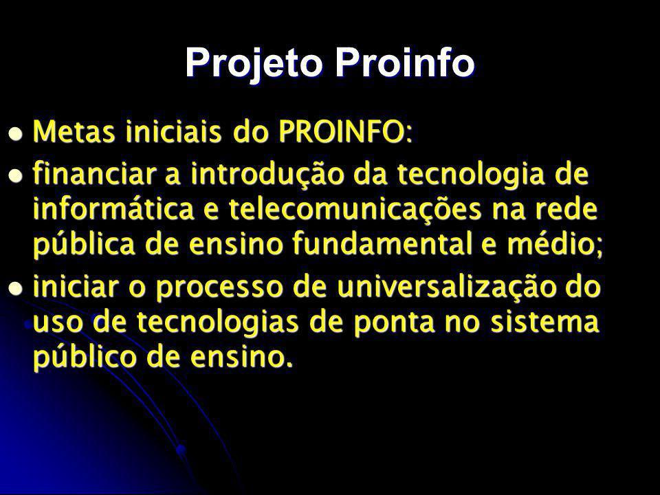 Projeto Proinfo Metas iniciais do PROINFO:
