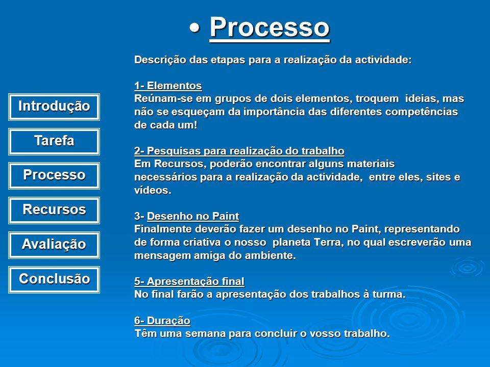 • Processo Introdução Tarefa Processo Recursos Avaliação Conclusão