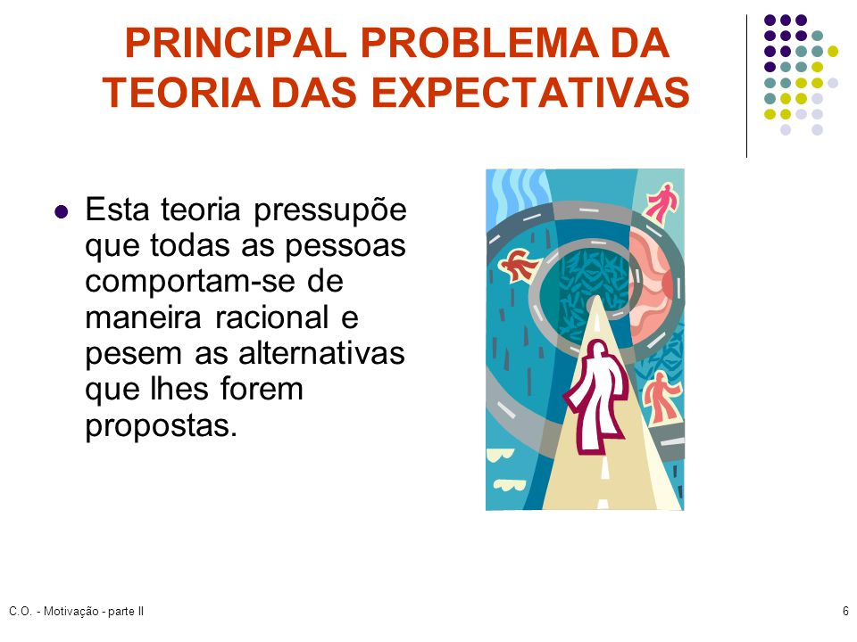 PRINCIPAL PROBLEMA DA TEORIA DAS EXPECTATIVAS