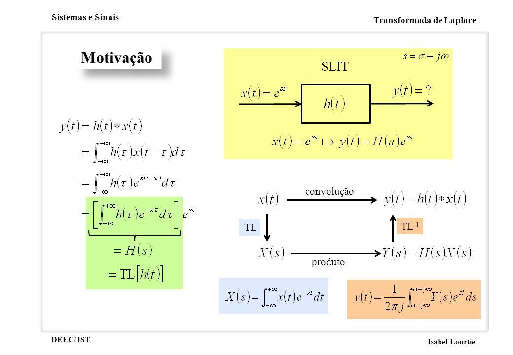 Motivação SLIT convolução produto TL TL-1