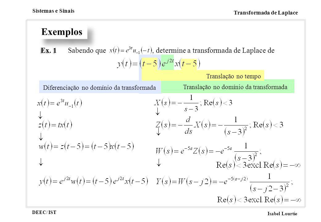 Exemplos Sabendo que , determine a transformada de Laplace de Ex. 1