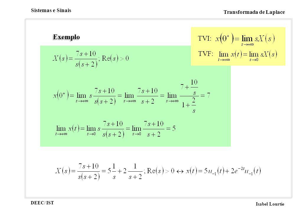 TVI: TVF: Exemplo