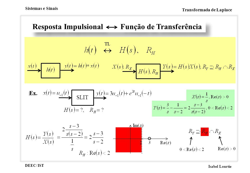 Resposta Impulsional Função de Transferência