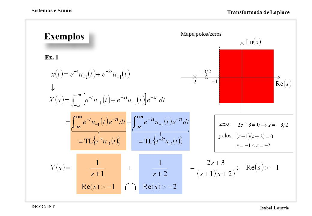 Exemplos Mapa polos/zeros Ex. 1 zero: polos:
