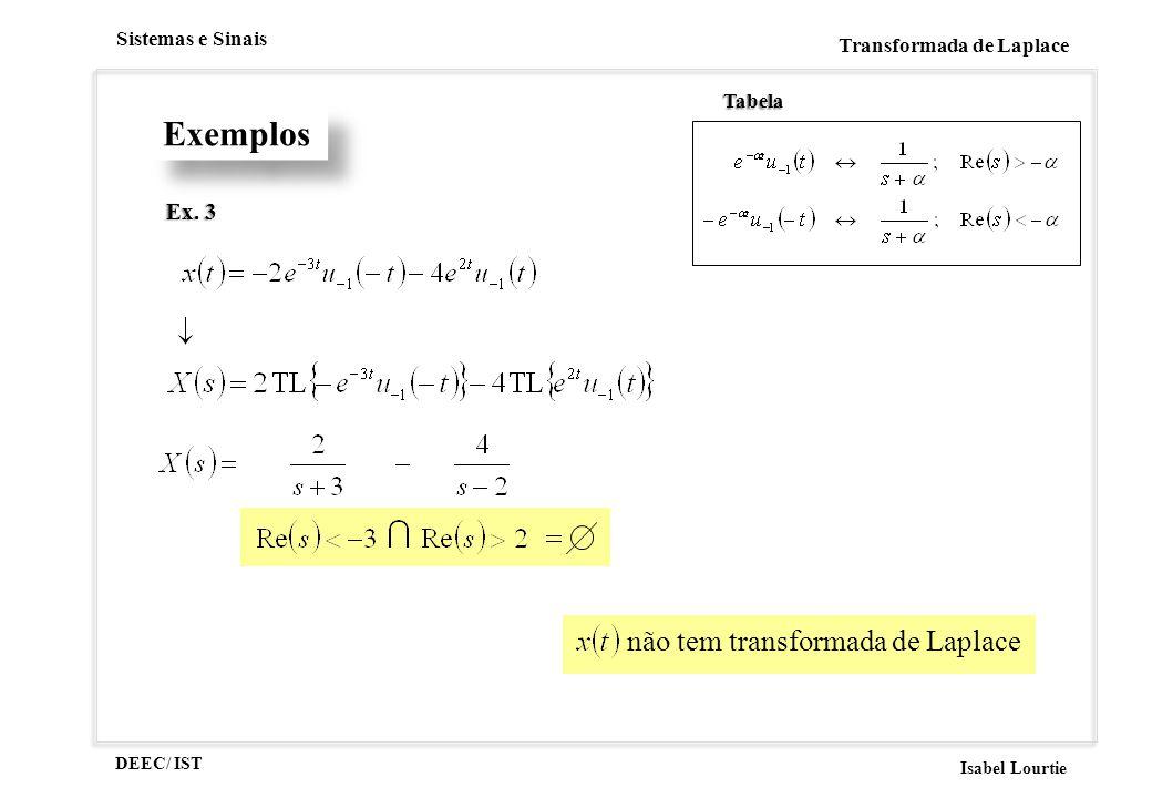 Tabela Exemplos Ex. 3 não tem transformada de Laplace