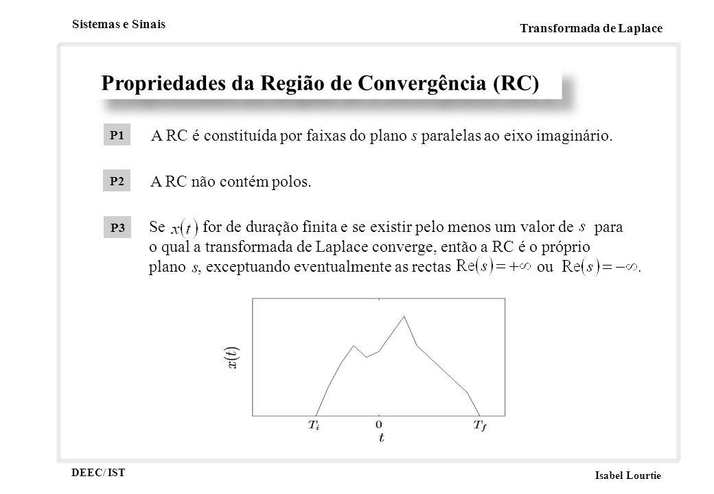Propriedades da Região de Convergência (RC)