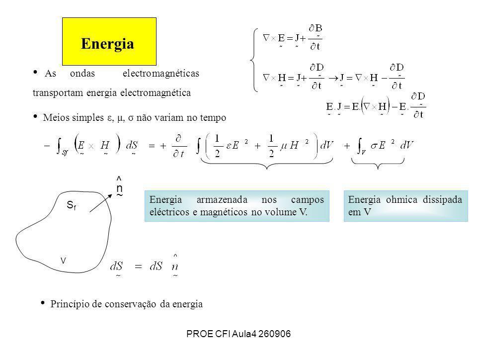 Energia As ondas electromagnéticas transportam energia electromagnética. Meios simples ε, μ, σ não variam no tempo.