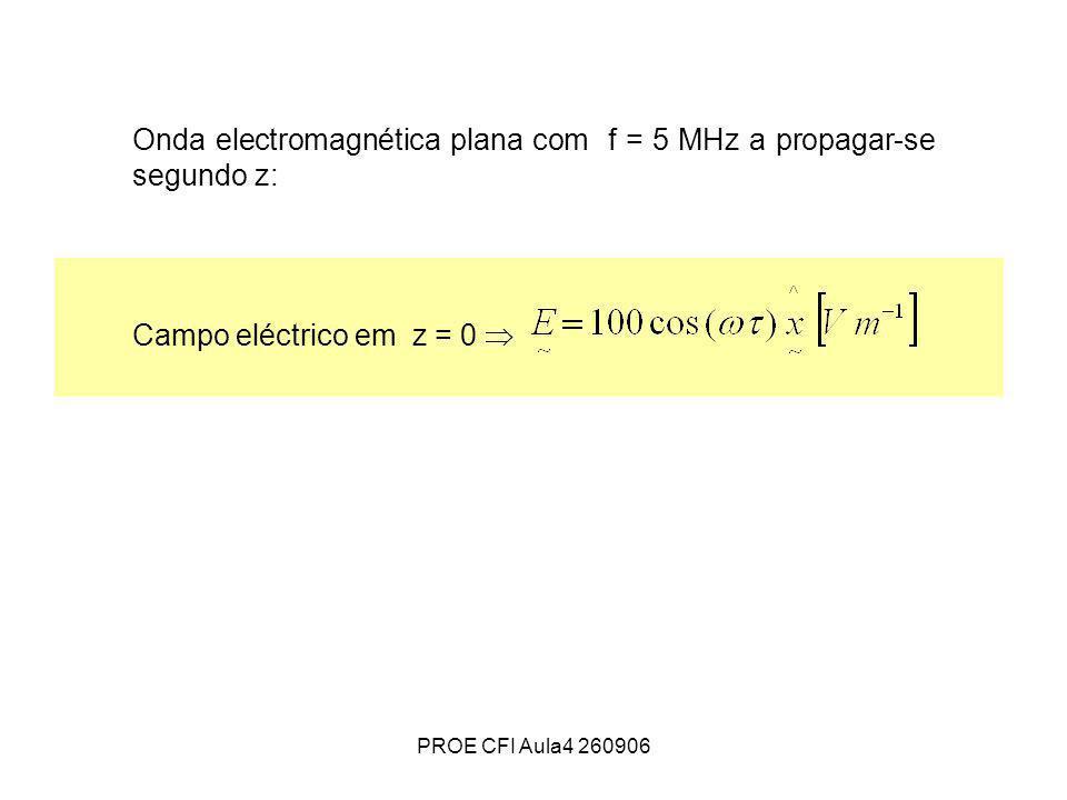 Onda electromagnética plana com f = 5 MHz a propagar-se segundo z: