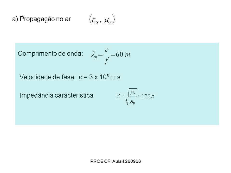 Velocidade de fase: c = 3 x 108 m s