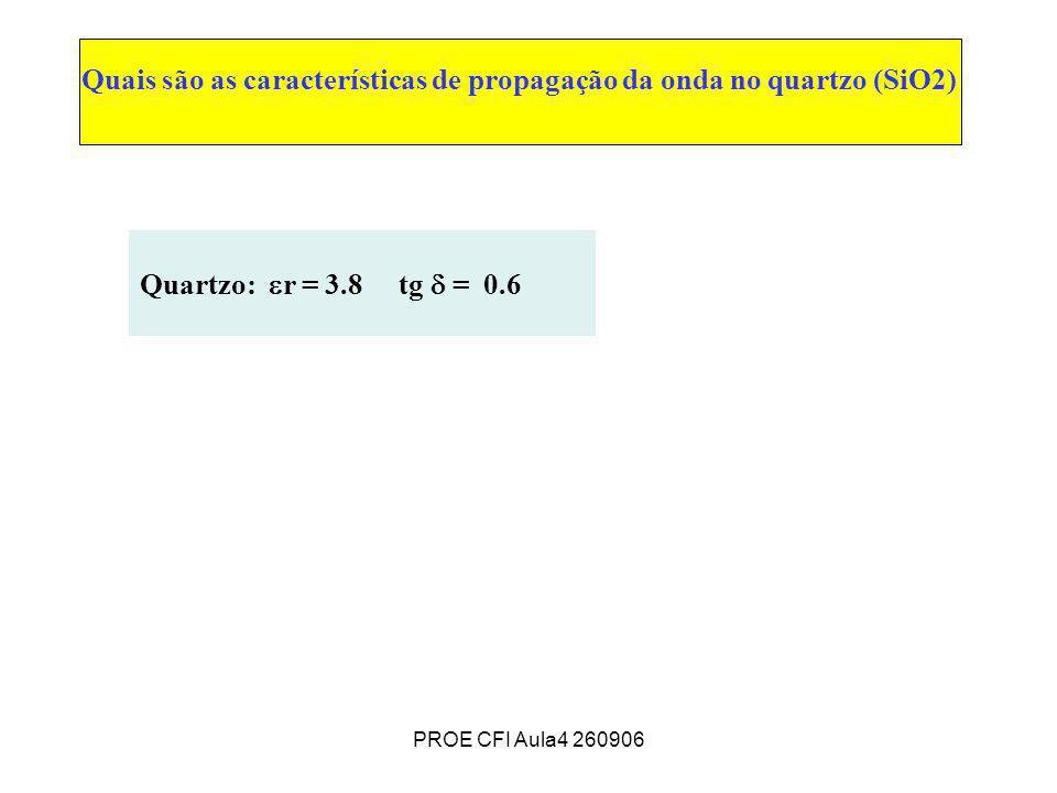 Quais são as características de propagação da onda no quartzo (SiO2)