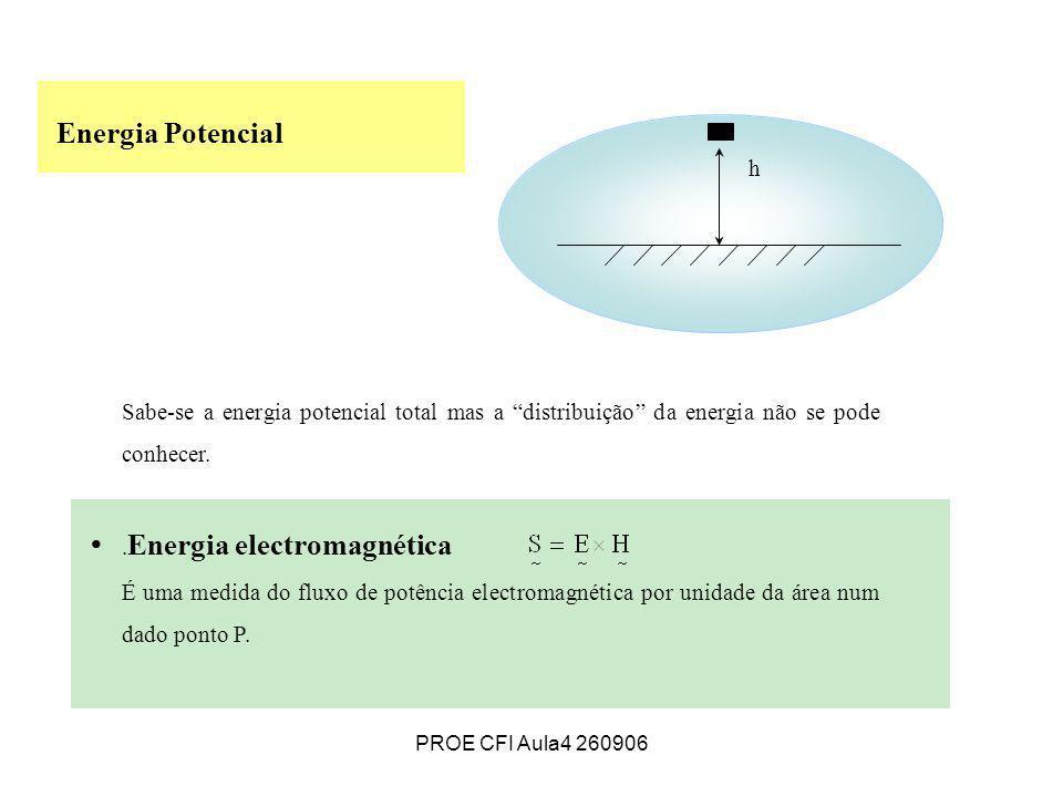 Energia Potencial h. Sabe-se a energia potencial total mas a distribuição da energia não se pode conhecer.