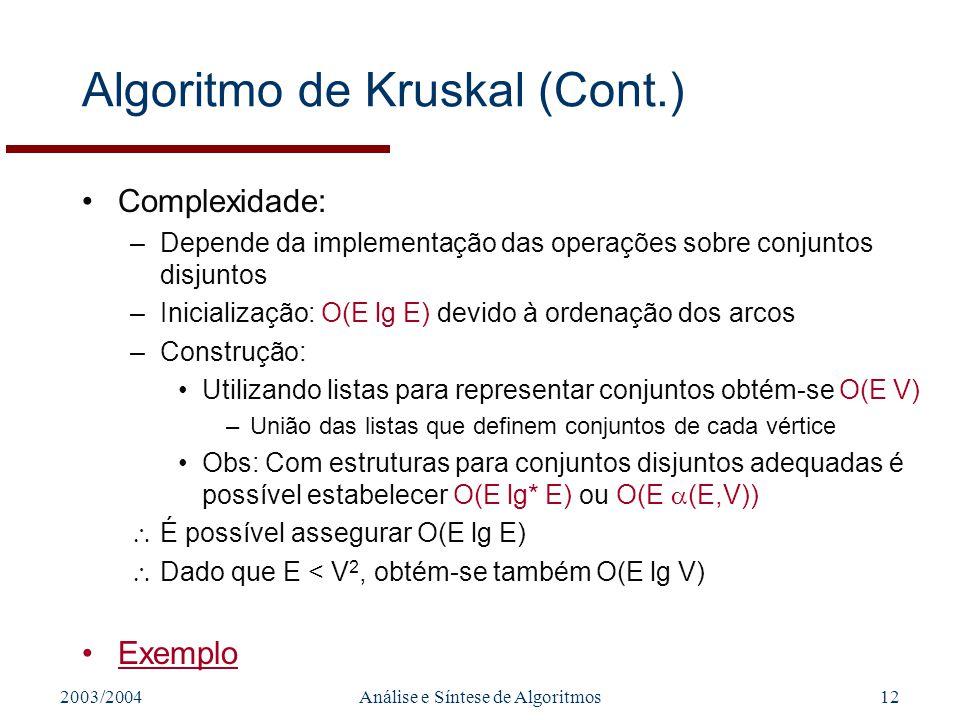 Algoritmo de Kruskal (Cont.)