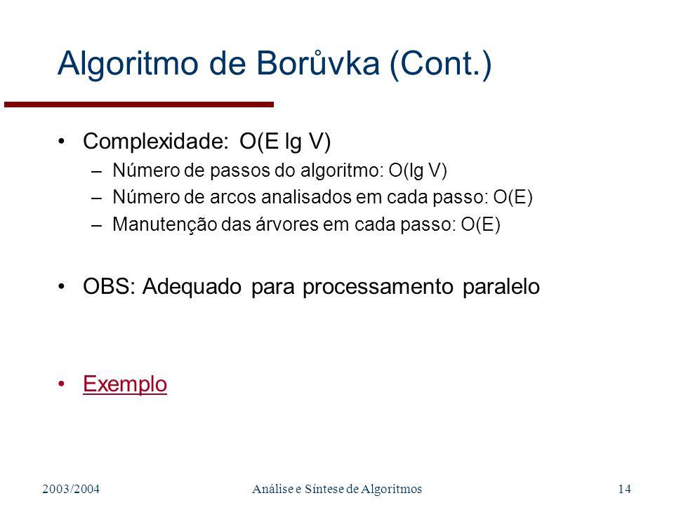 Algoritmo de Borůvka (Cont.)