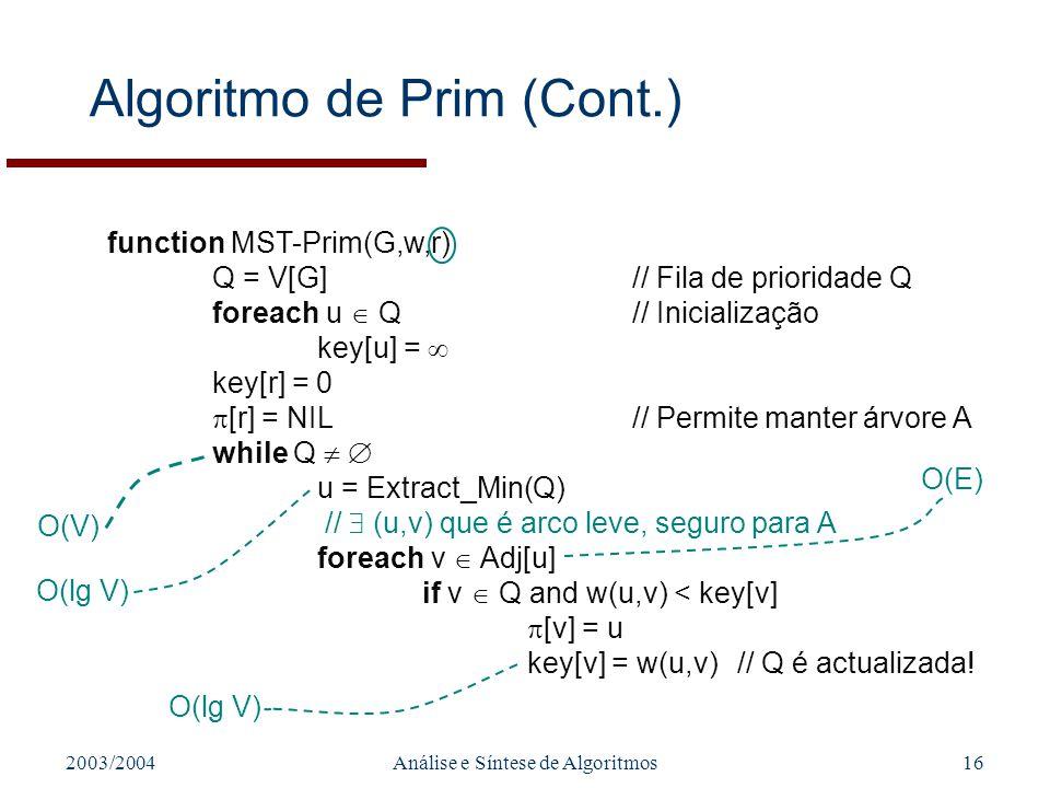 Algoritmo de Prim (Cont.)