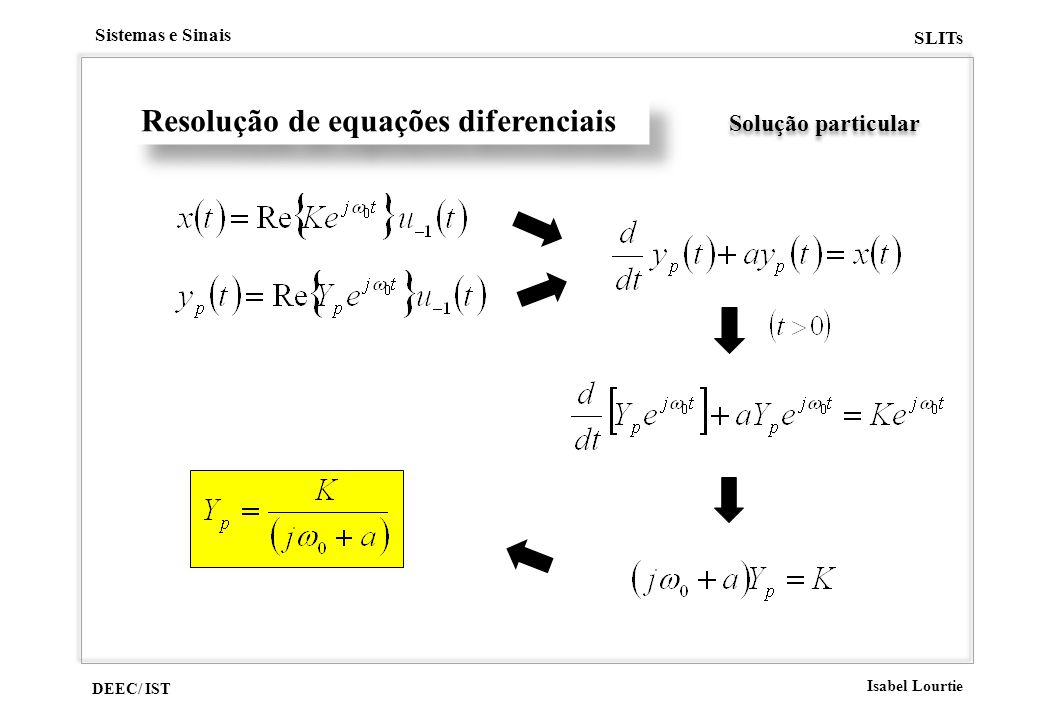 Resolução de equações diferenciais