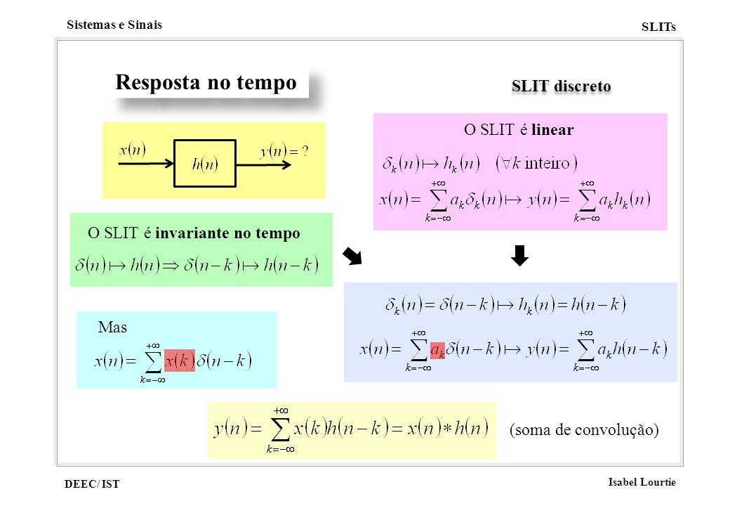 Resposta no tempo SLIT discreto O SLIT é linear