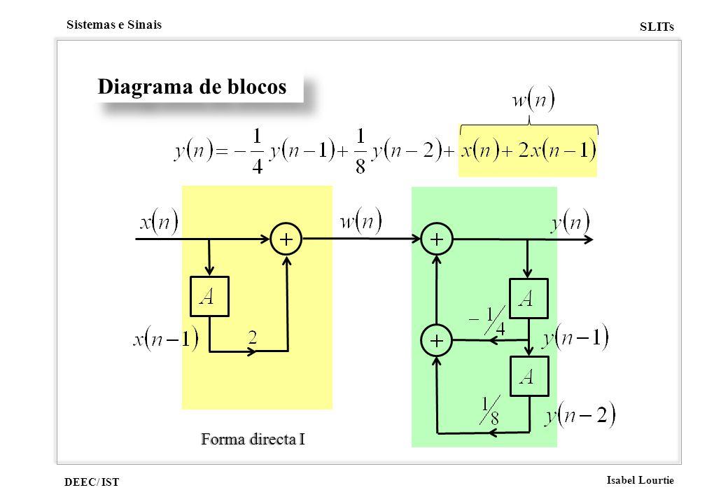 Diagrama de blocos Forma directa I