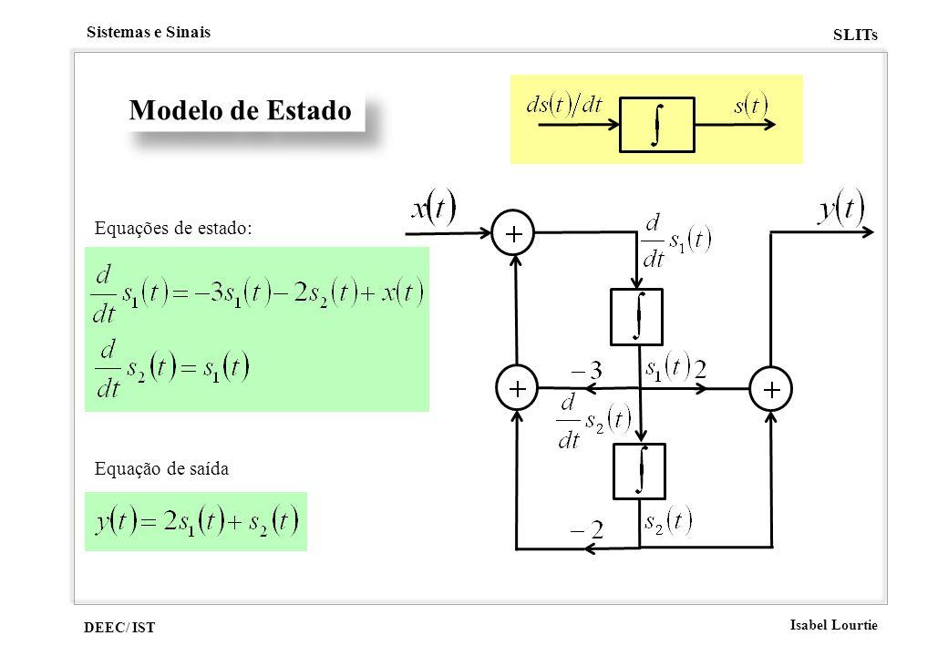 Modelo de Estado Equações de estado: Equação de saída