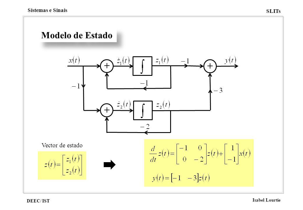 Modelo de Estado Vector de estado