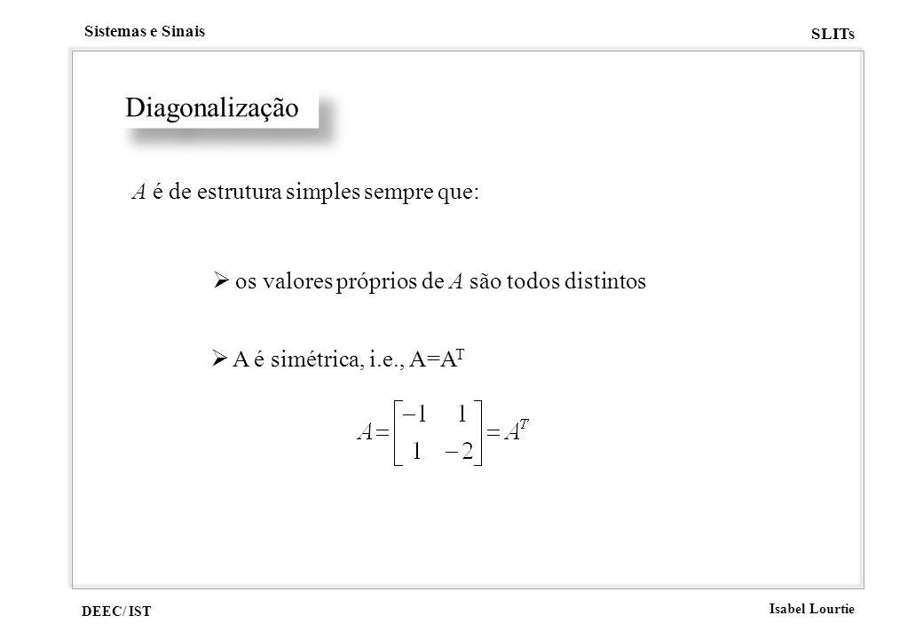 Diagonalização A é de estrutura simples sempre que: