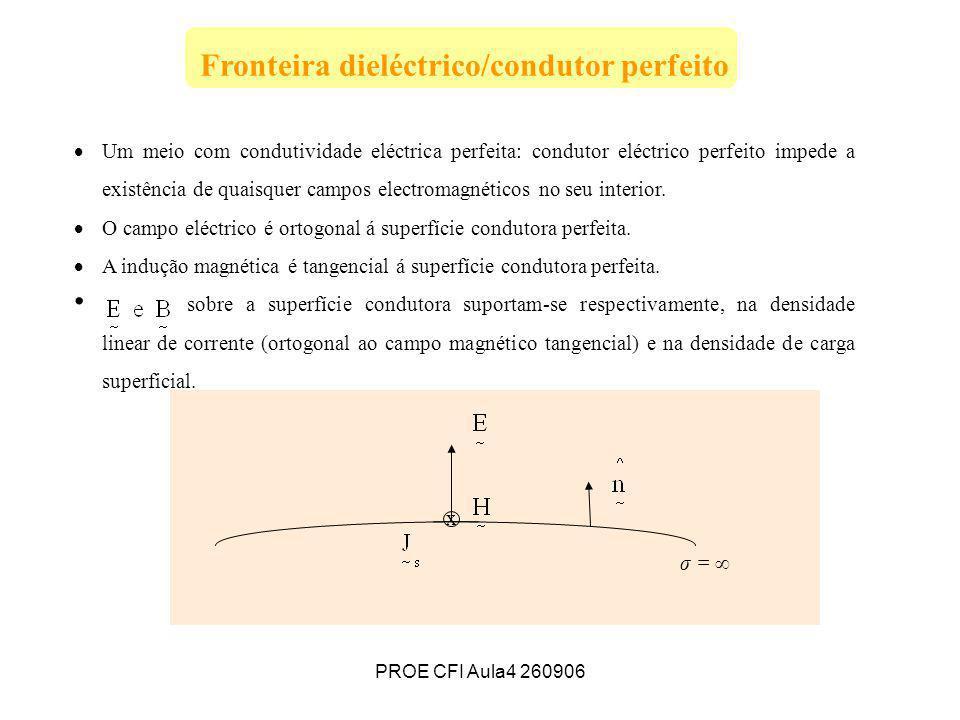 Fronteira dieléctrico/condutor perfeito