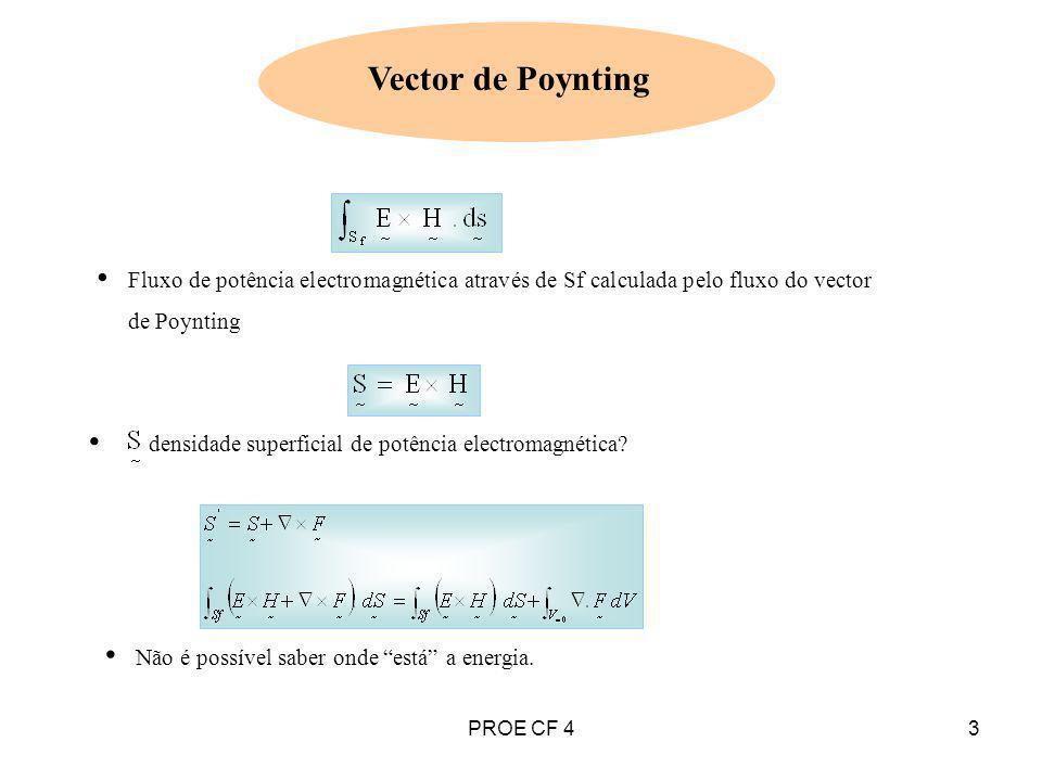 Vector de Poynting Fluxo de potência electromagnética através de Sf calculada pelo fluxo do vector de Poynting.