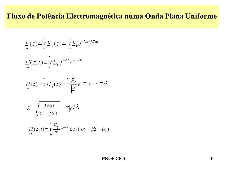 Fluxo de Potência Electromagnética numa Onda Plana Uniforme