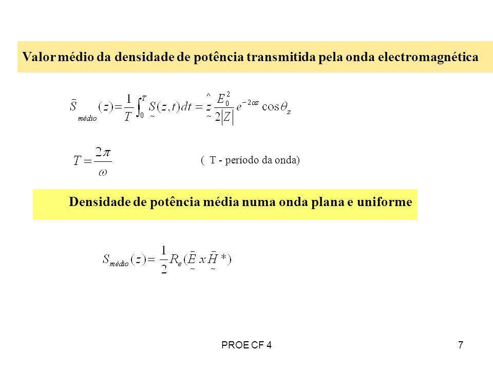 Densidade de potência média numa onda plana e uniforme