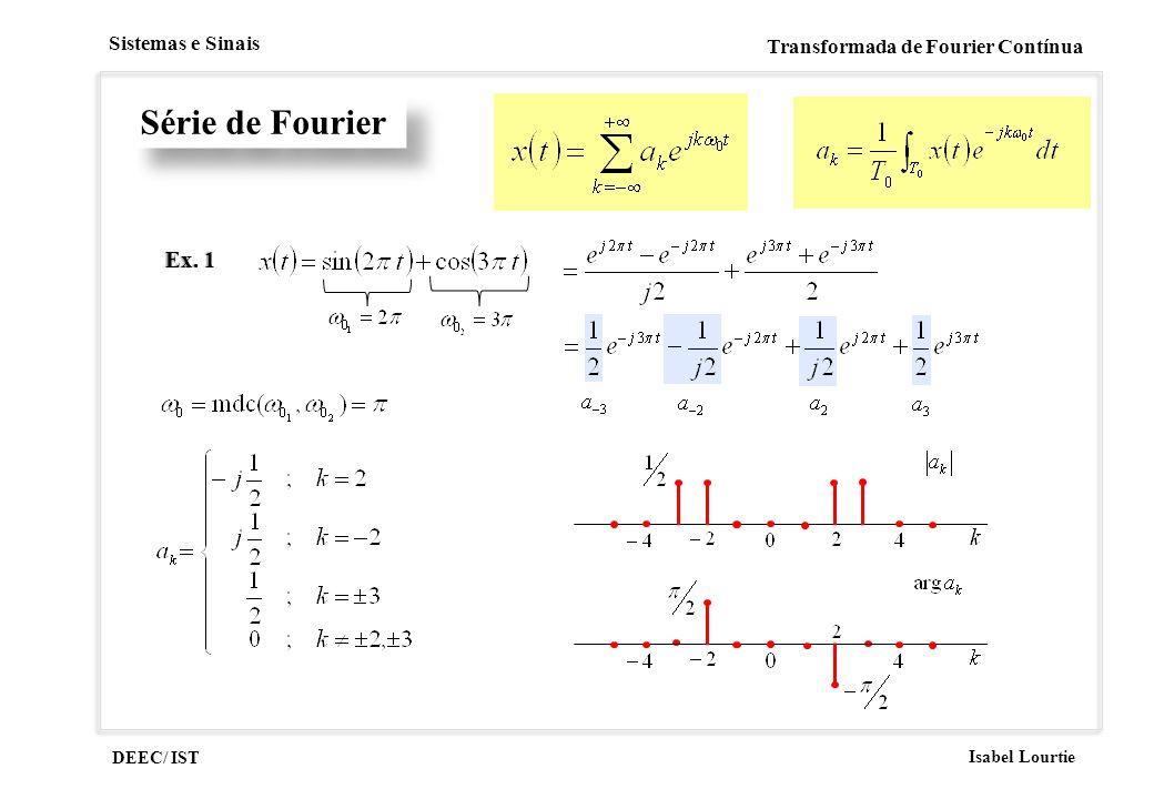 Série de Fourier Ex. 1