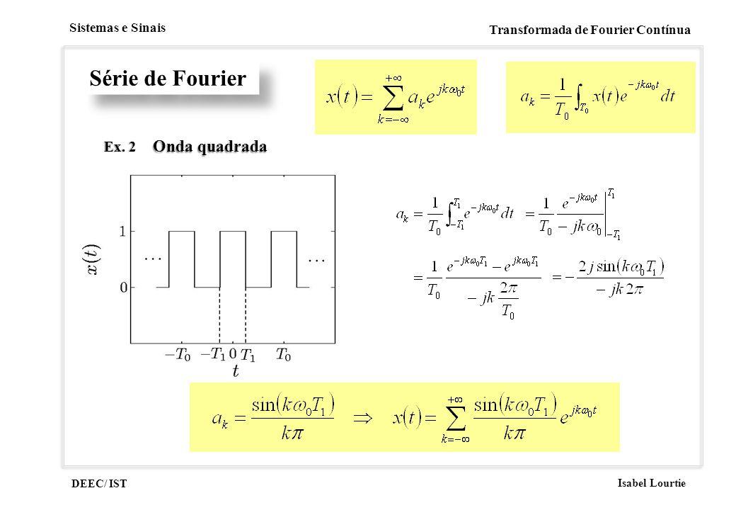Série de Fourier Ex. 2 Onda quadrada
