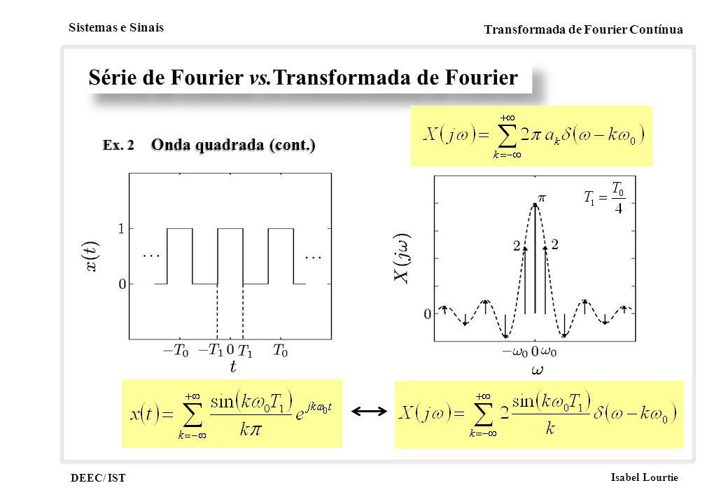 Série de Fourier vs.Transformada de Fourier