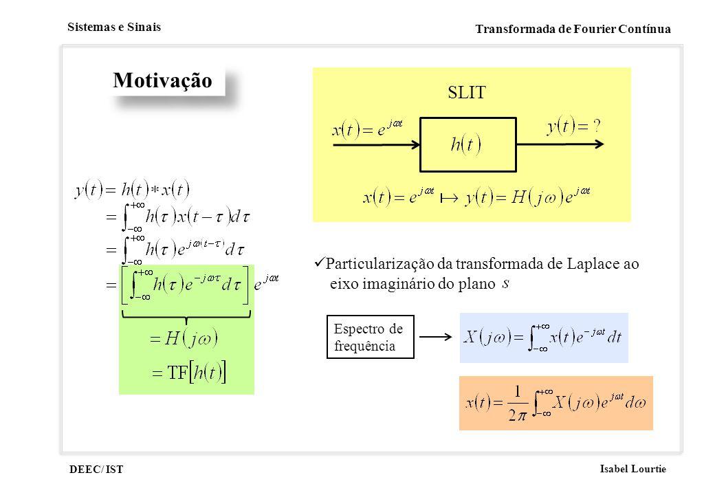 Motivação SLIT Particularização da transformada de Laplace ao