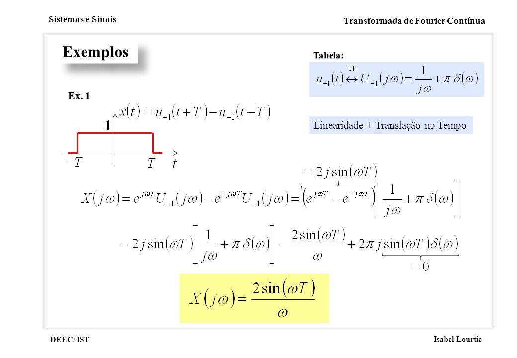 Exemplos Tabela: Ex. 1 Linearidade + Translação no Tempo