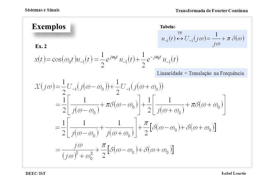 Exemplos Tabela: Ex. 2 Linearidade + Translação na Frequência