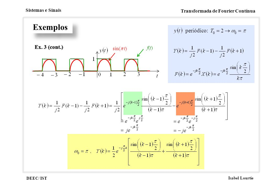 Exemplos periódico: Ex. 3 (cont.) sin(p t) f(t)