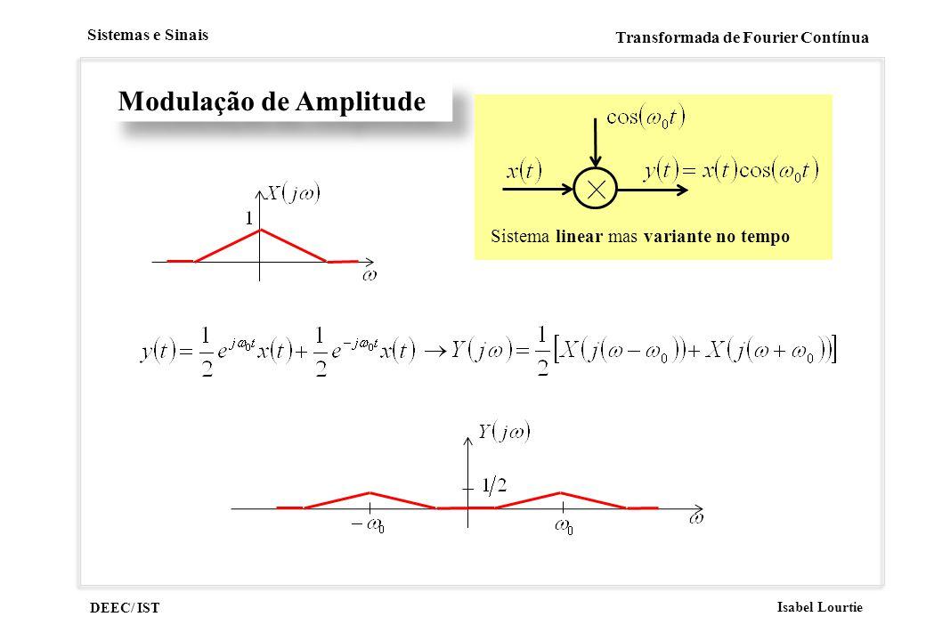 Modulação de Amplitude