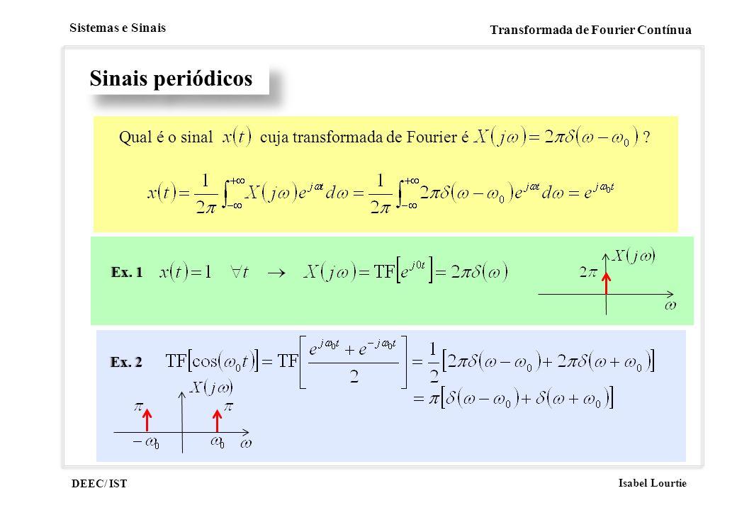 Sinais periódicos Qual é o sinal cuja transformada de Fourier é