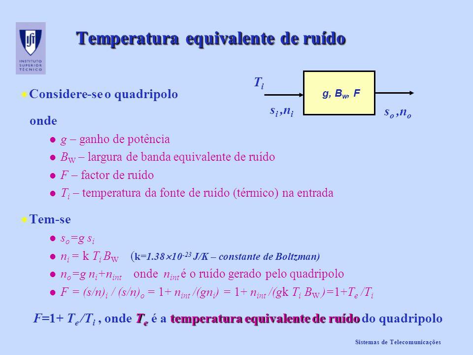 Temperatura equivalente de ruído