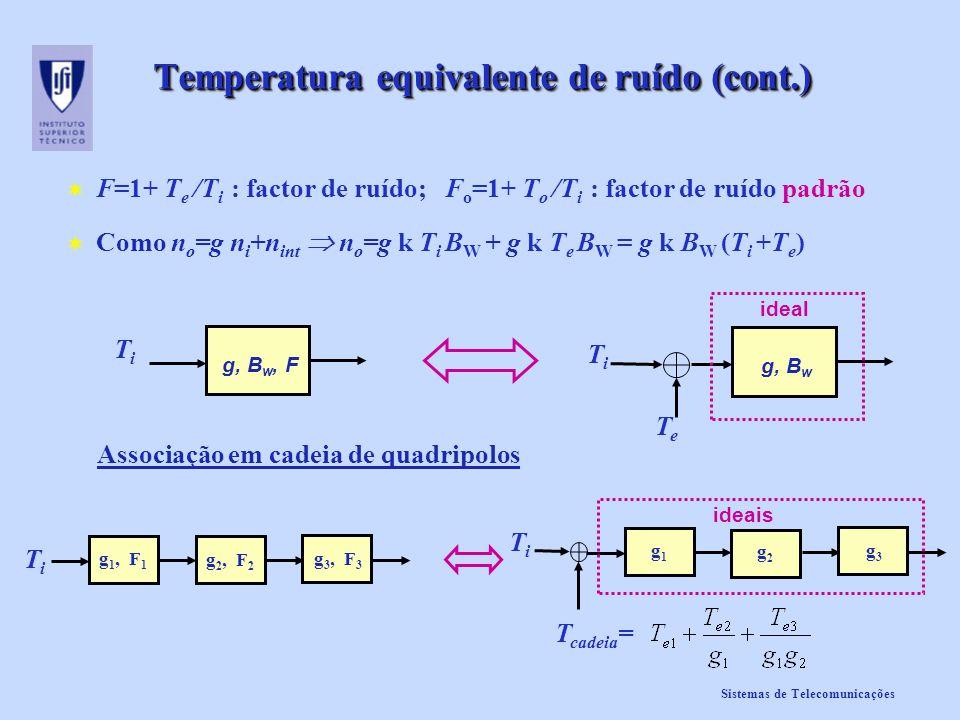 Temperatura equivalente de ruído (cont.)