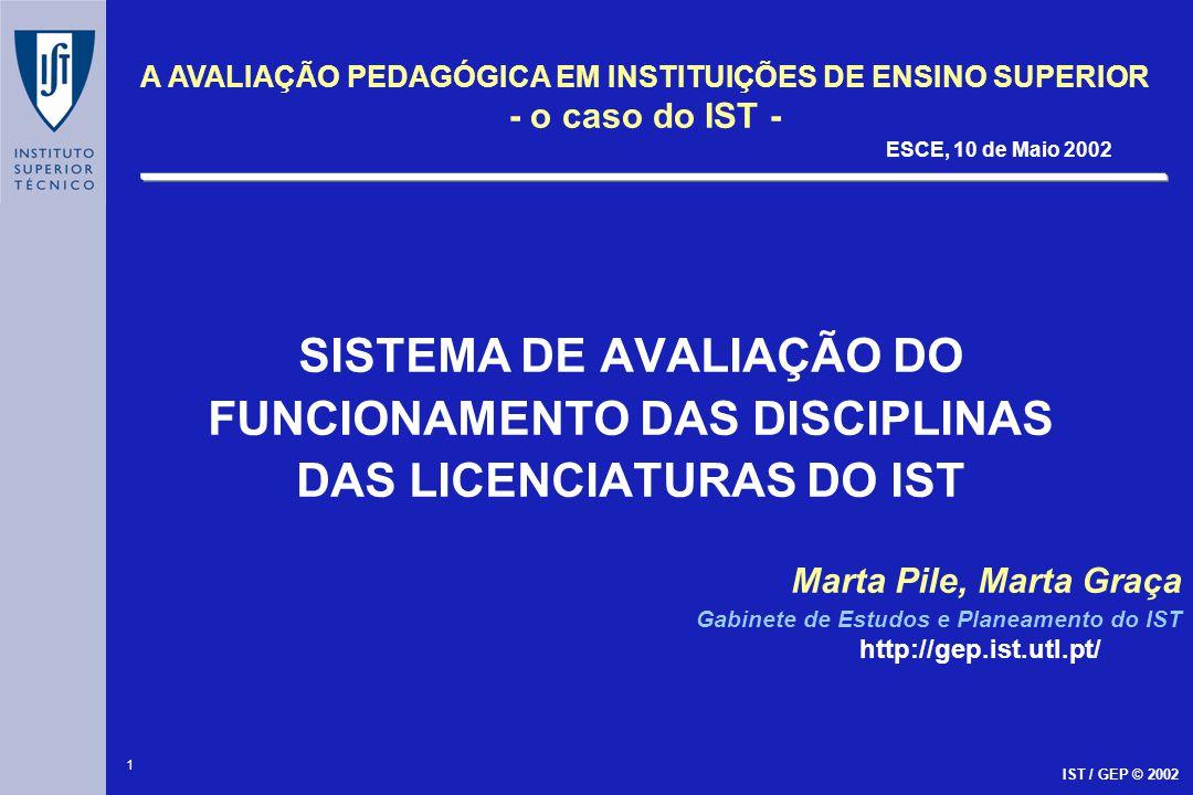 SISTEMA DE AVALIAÇÃO DO FUNCIONAMENTO DAS DISCIPLINAS
