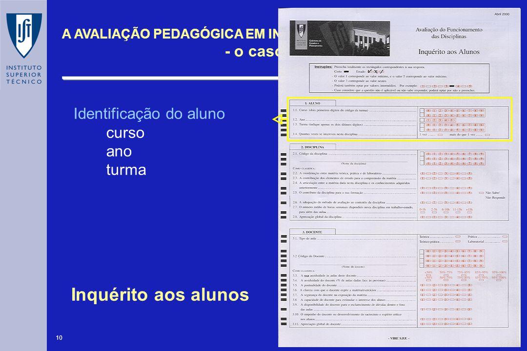 Inquérito aos alunos Identificação do aluno curso ano turma