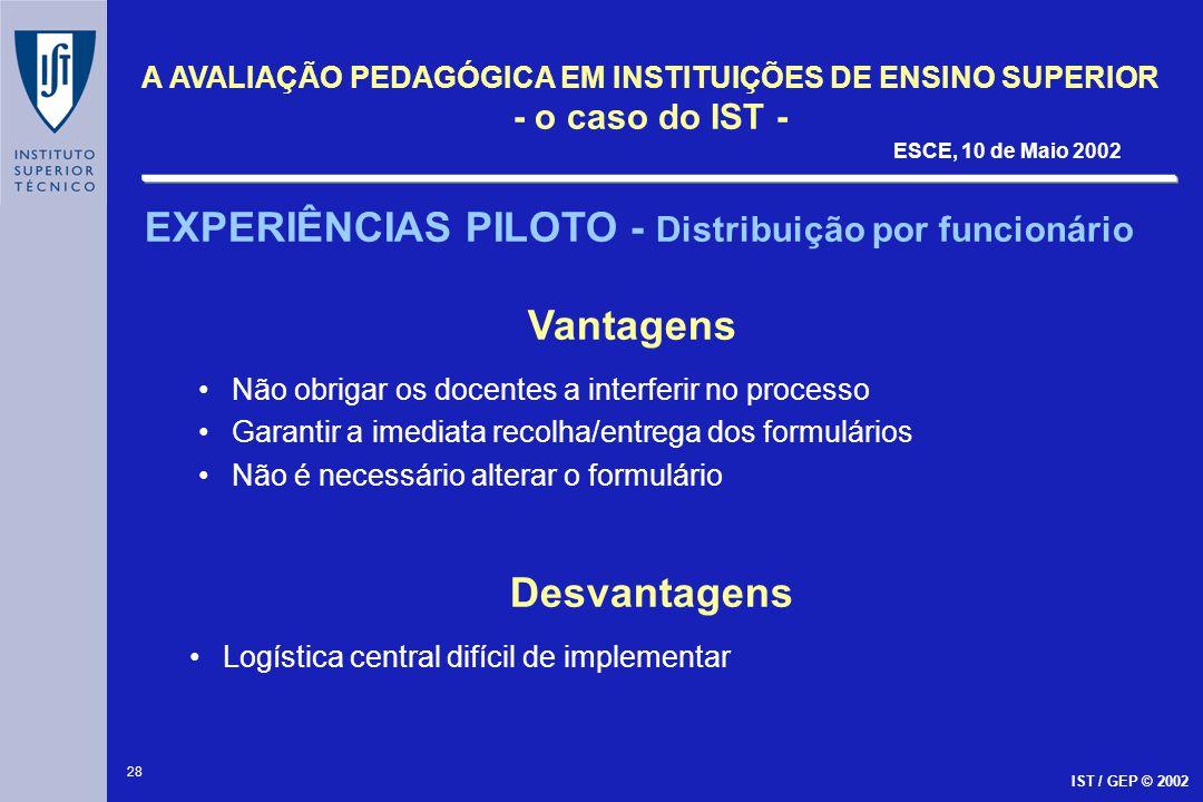 EXPERIÊNCIAS PILOTO - Distribuição por funcionário