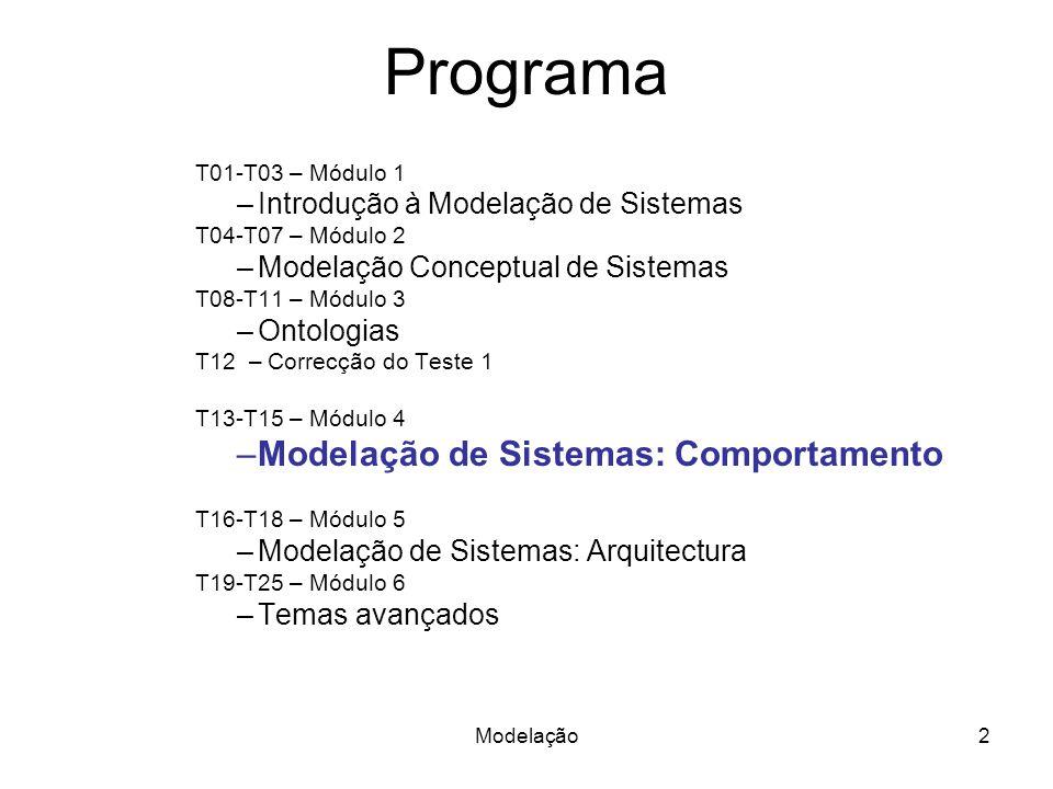 Programa Modelação de Sistemas: Comportamento