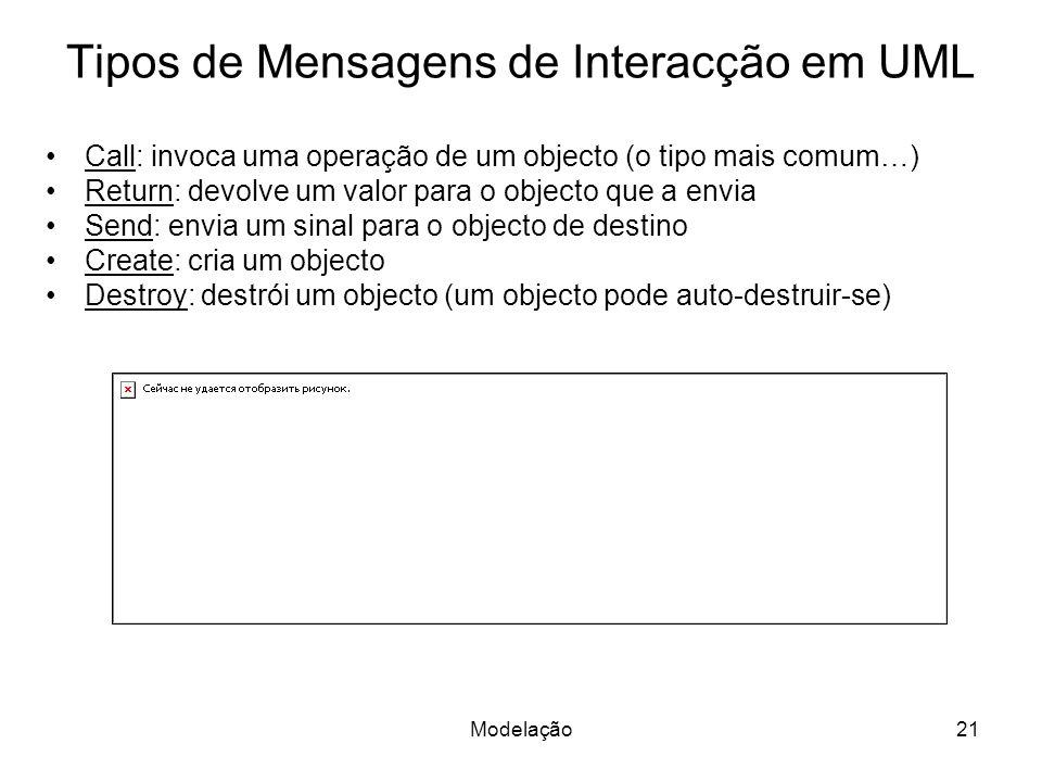 Tipos de Mensagens de Interacção em UML