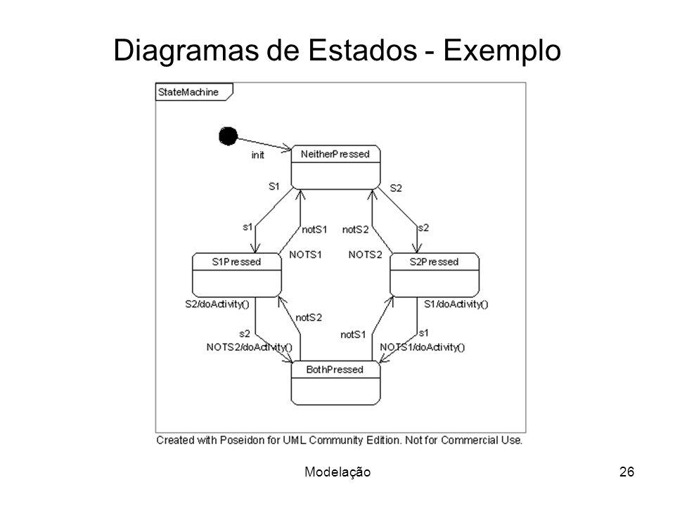 Diagramas de Estados - Exemplo